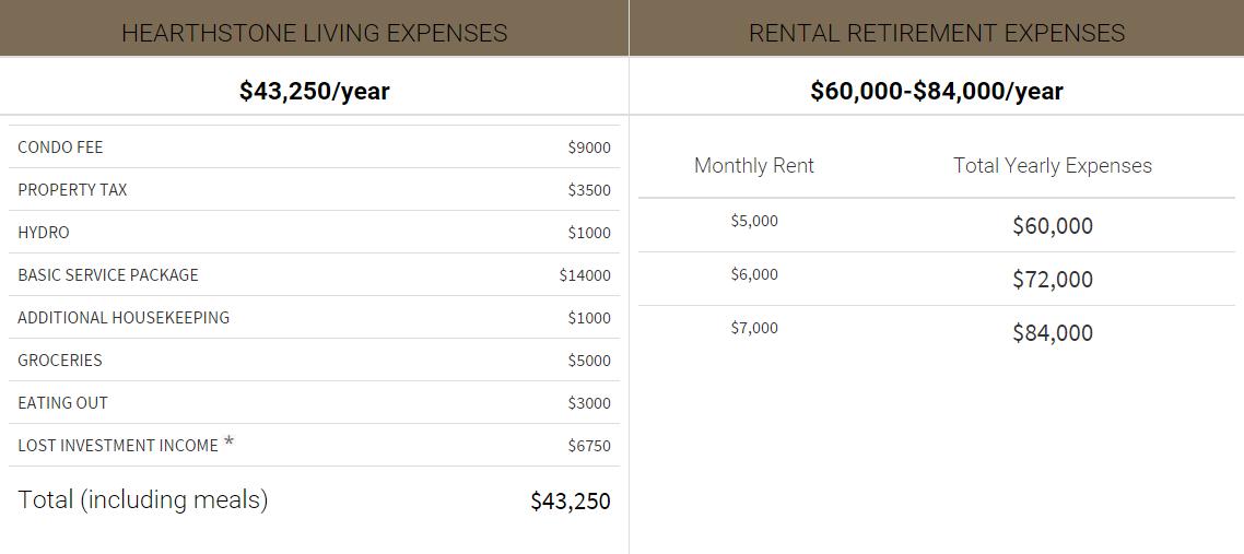 cost-comparison-chart